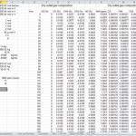 Mass balance Excel Sheet